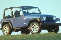 1999 Jeep Wrangler (4 0L-[S]) OilsR Us - World's Best Oils & Filters